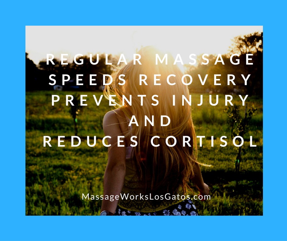 Regular MassageSpeeds RecoveryPrevents InjuryandReduces Cortisol